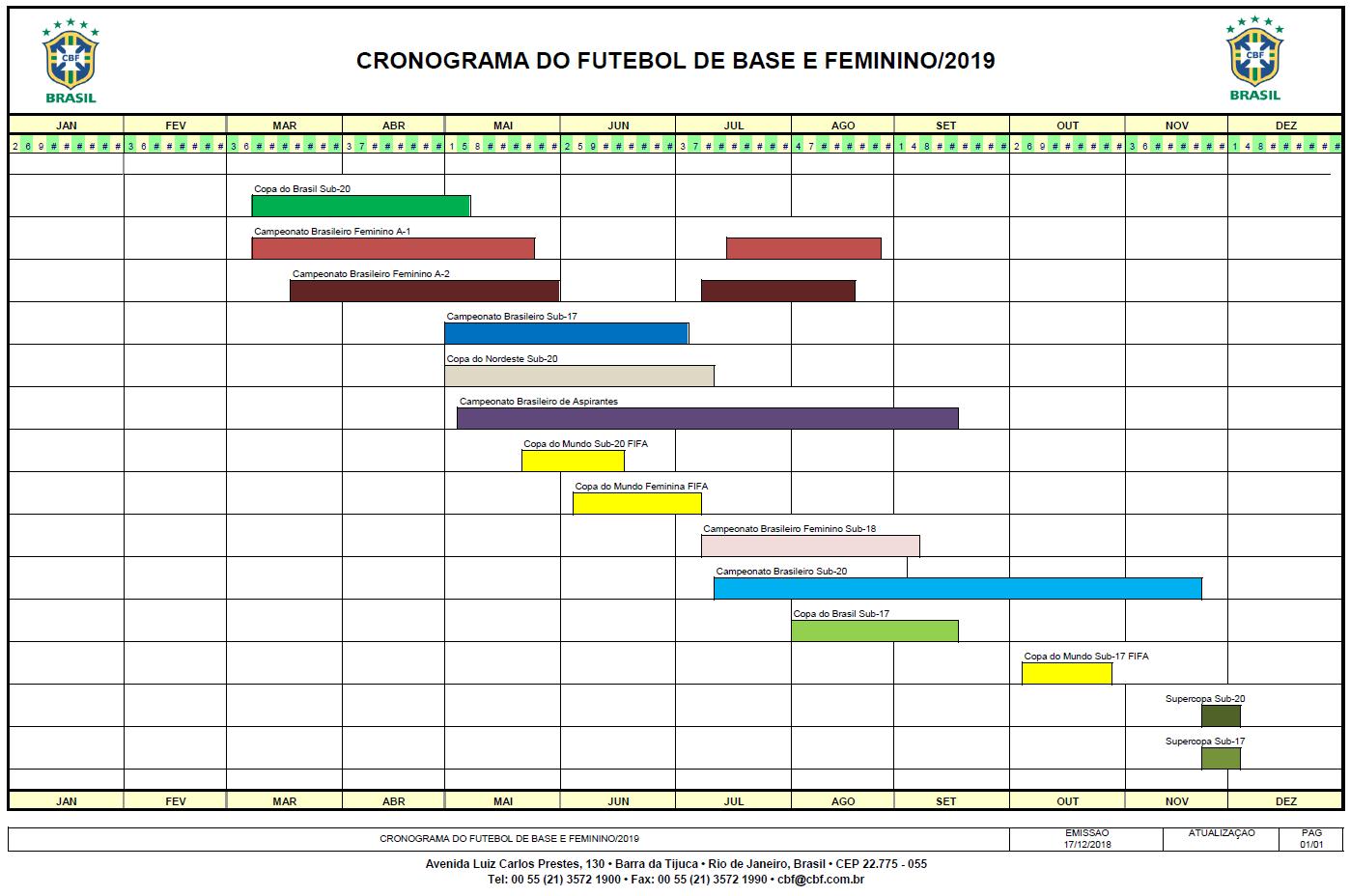 CBF aumenta o número de jogos nacionais da base para 2019. O calendário das  competições ... a108944cc331e